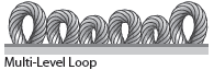 Multi Level Loop
